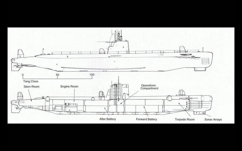 Tang Class Submarine 1